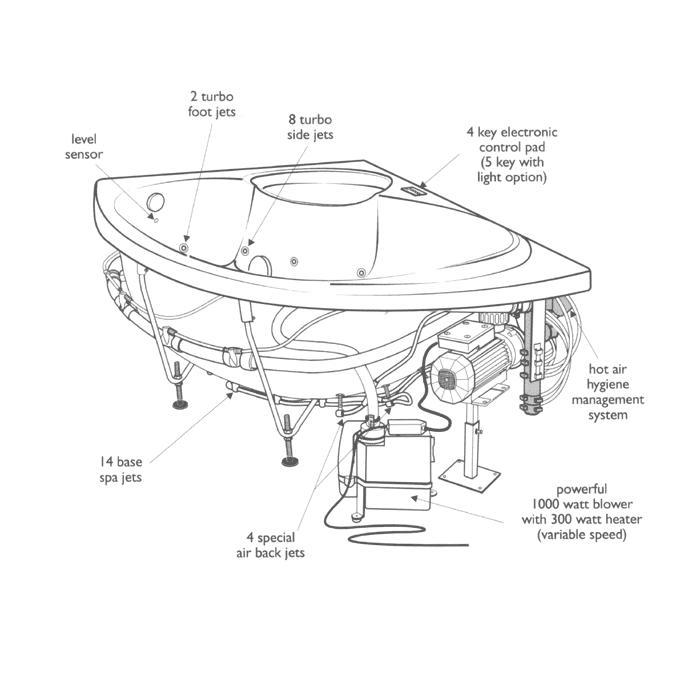 Combination 500 Bath